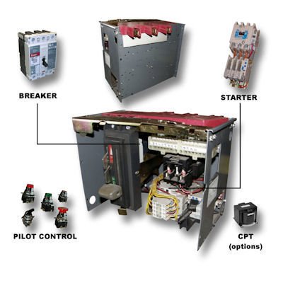 Motor control cubicle for Cutler hammer motor control centers